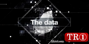 The Dark Side of the Data 12895575